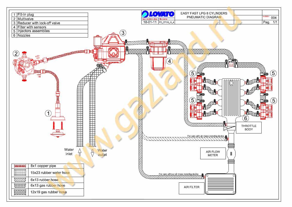 Tartarini Lpg Wiring Diagram And Schematics Pneumatic Lovato Easy Fast Rh Sochinarkokontrol Ru Ezgo Electric Golf Cart Electrical Diagrams For